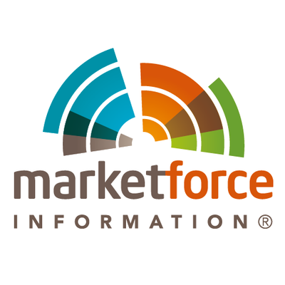 mystery shopping marketforce