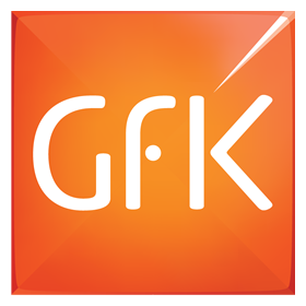 mystery shopping gfk
